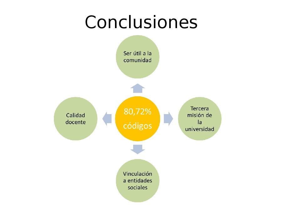 Presentación de Cruz Pérez Pérez